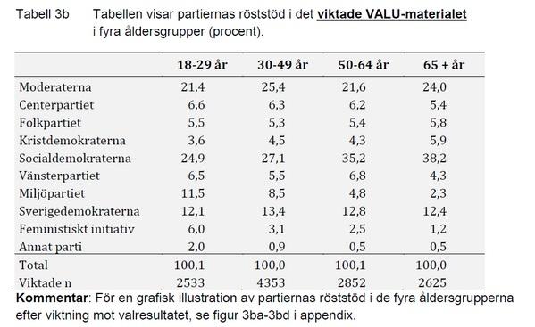 VALu åldersgrupper 2014